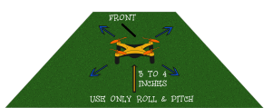 How to fly a quadcopter: Roll and pitch only