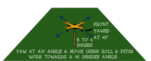 How to fly a quadcopter: Roll, pitch, yaw