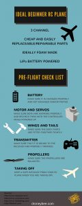 Flying rc planes : infograph