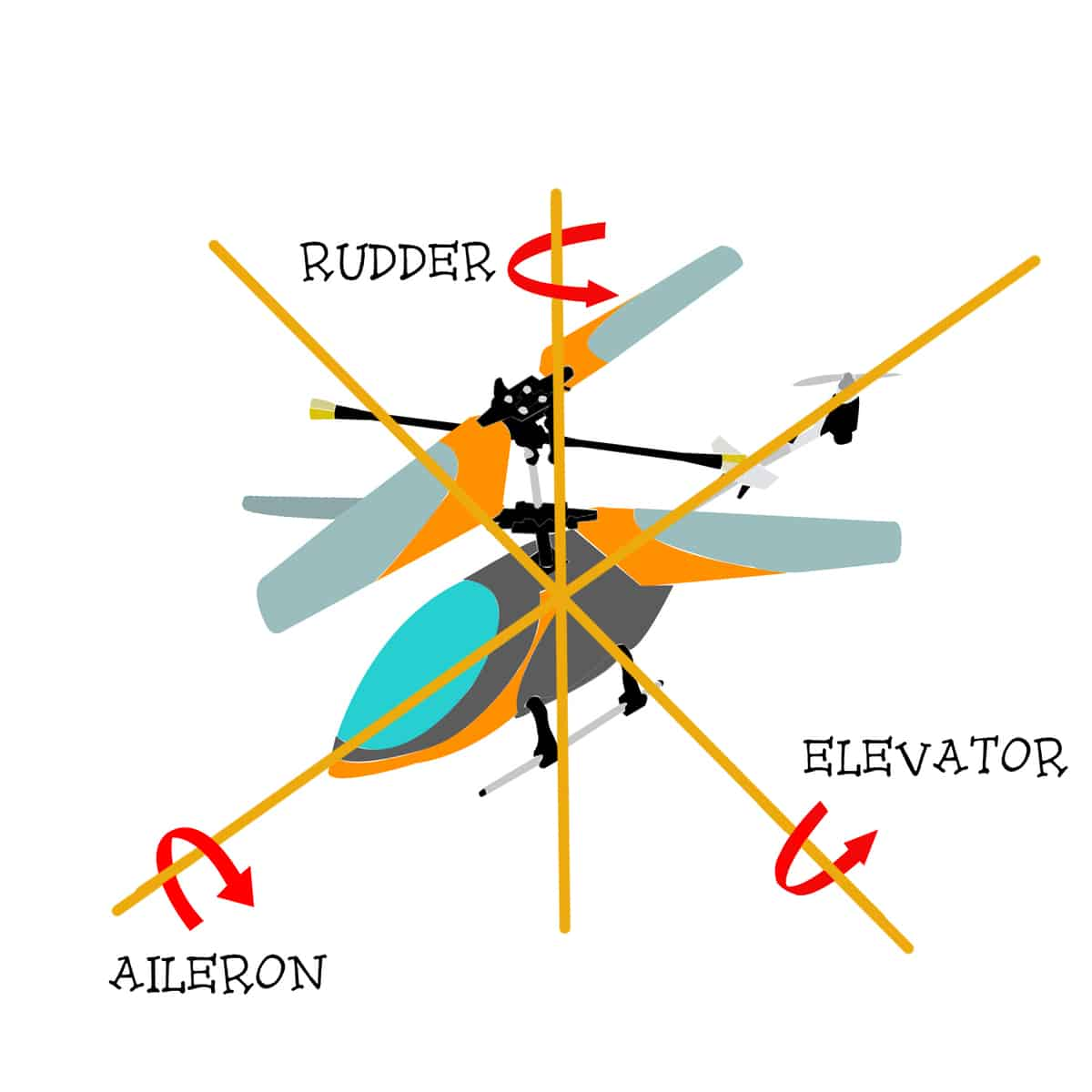 Flying RC heli : Aileron, Rudder, Elevator